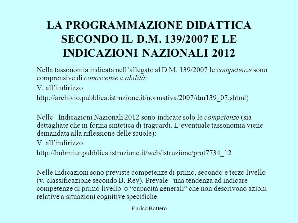LA PROGRAMMAZIONE DIDATTICA SECONDO IL D. M