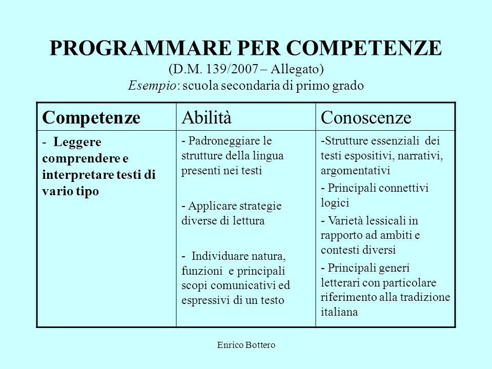 PROGRAMMARE PER COMPETENZE (D. M