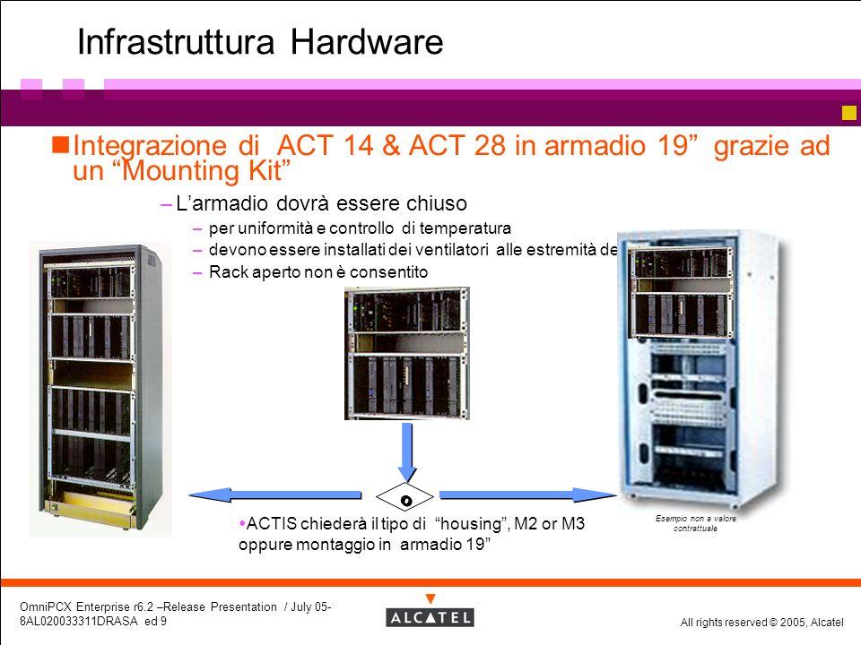 Infrastruttura Hardware