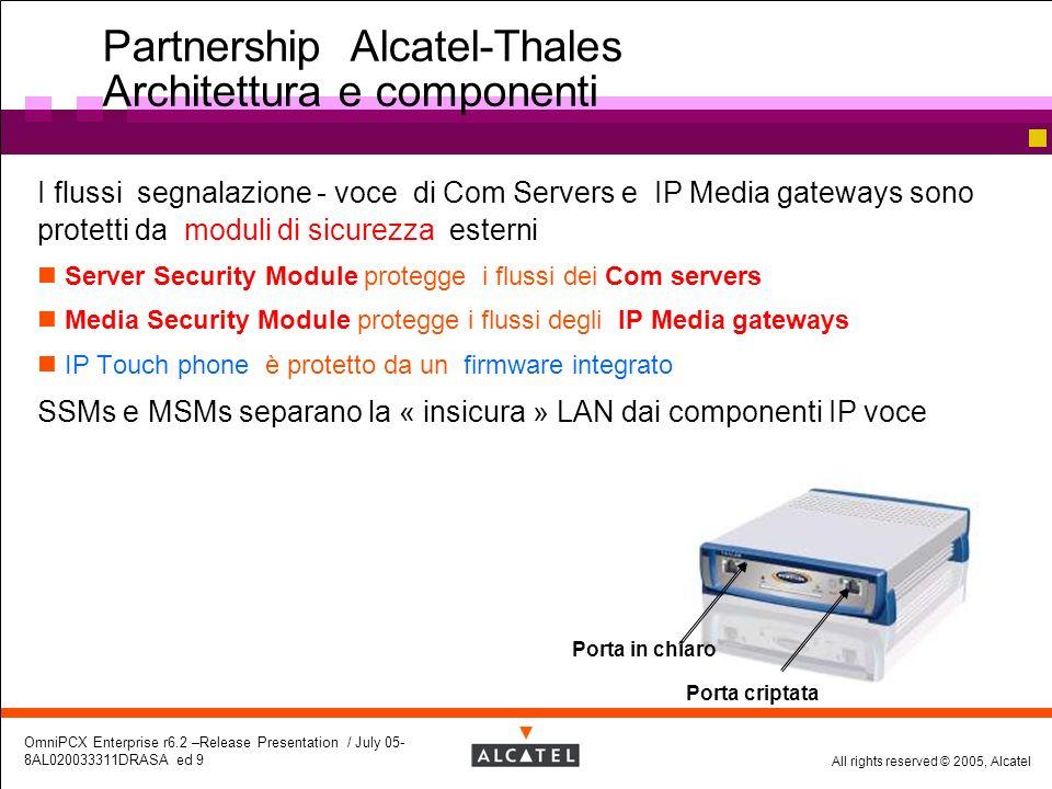 Partnership Alcatel-Thales Architettura e componenti