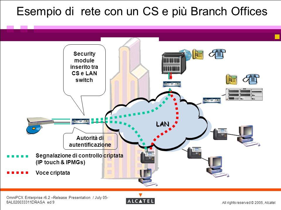 Esempio di rete con un CS e più Branch Offices