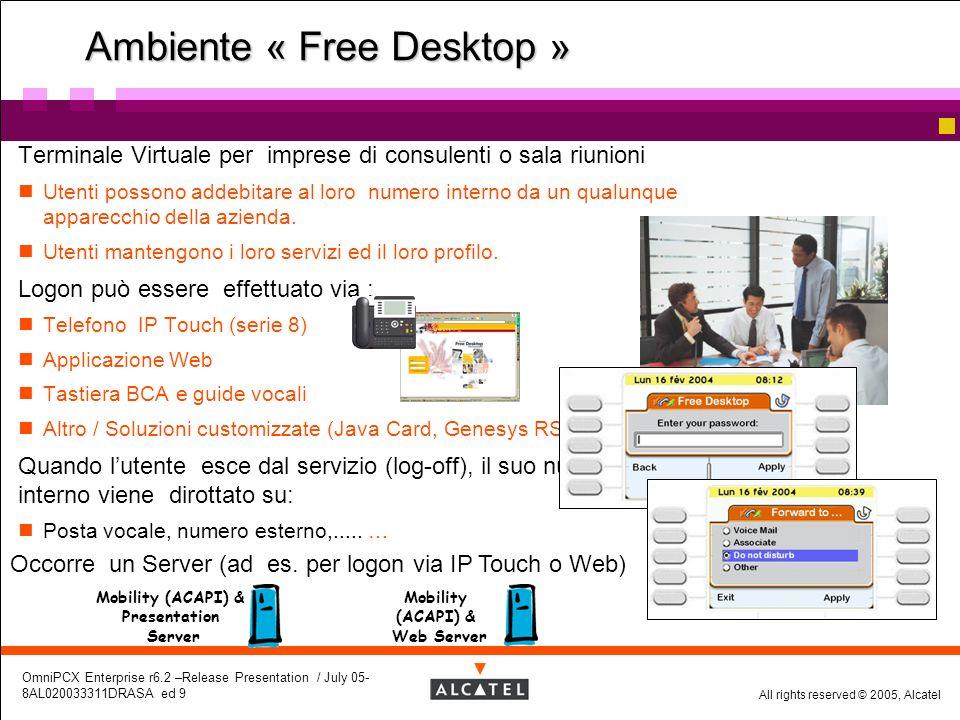Ambiente « Free Desktop »