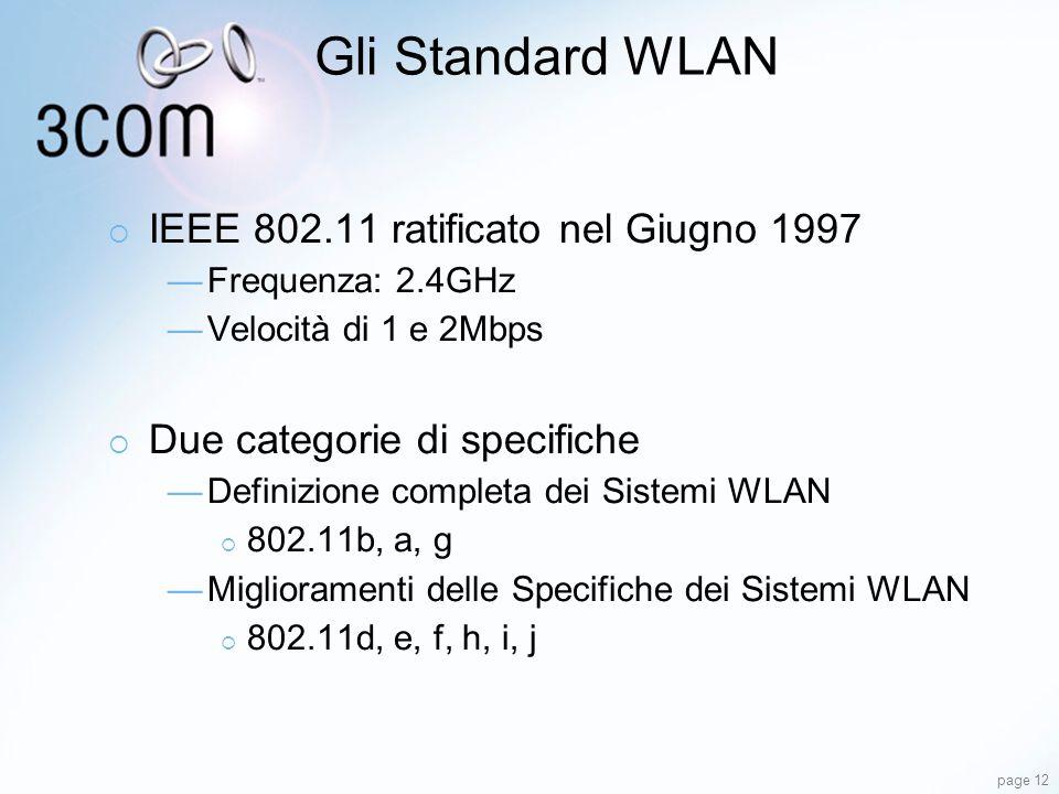 Gli Standard WLAN IEEE 802.11 ratificato nel Giugno 1997