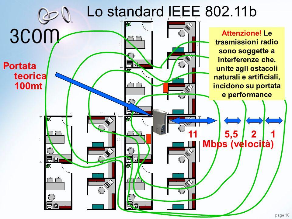 Lo standard IEEE 802.11b Portata teorica 100mt 11 5,5 2 1