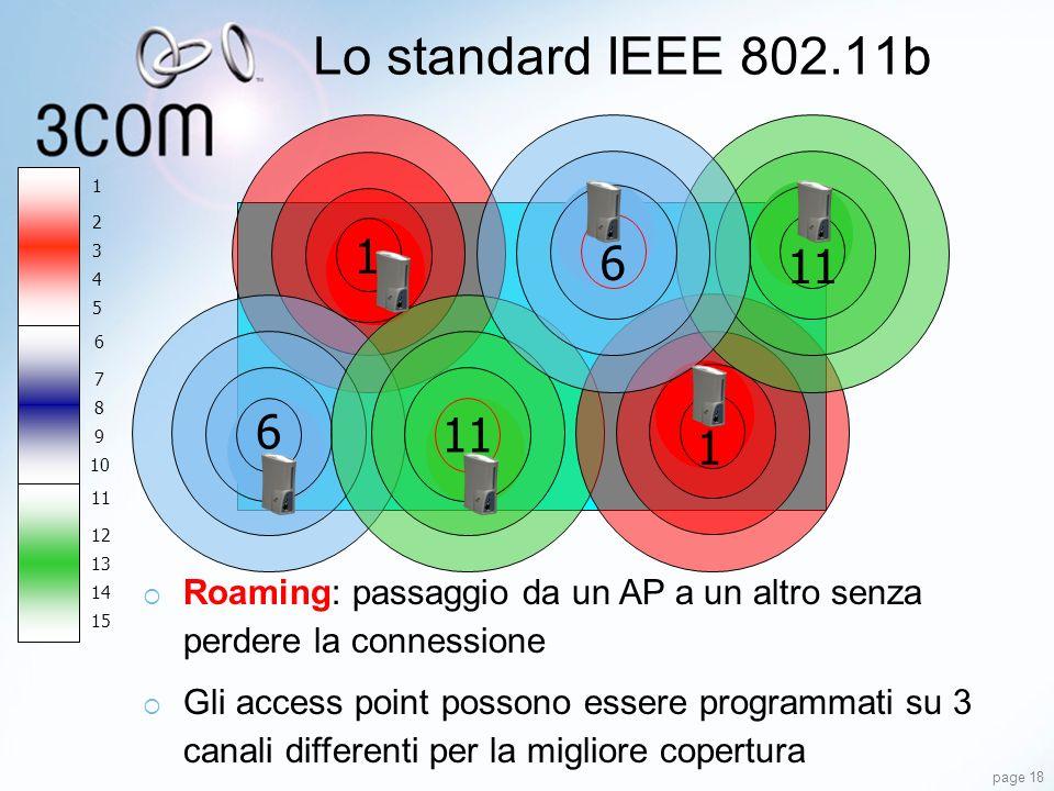 Lo standard IEEE 802.11b 1. 2. 3. 4. 5. 1. 6. 11. 6. 7. 8. 9. 10. 6. 11. 1. 11. 12.