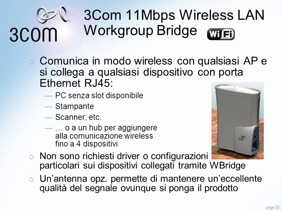 3Com 11Mbps Wireless LAN Workgroup Bridge