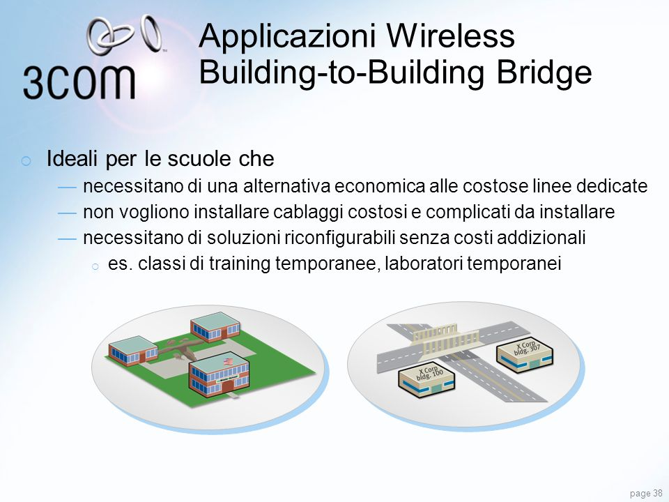 Applicazioni Wireless Building-to-Building Bridge
