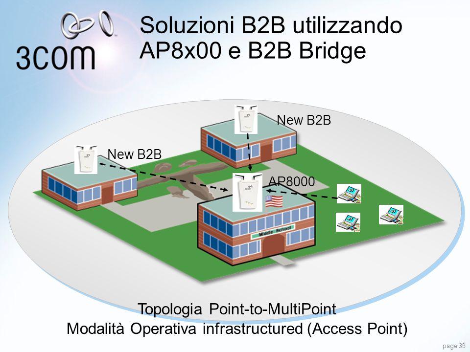 Soluzioni B2B utilizzando AP8x00 e B2B Bridge