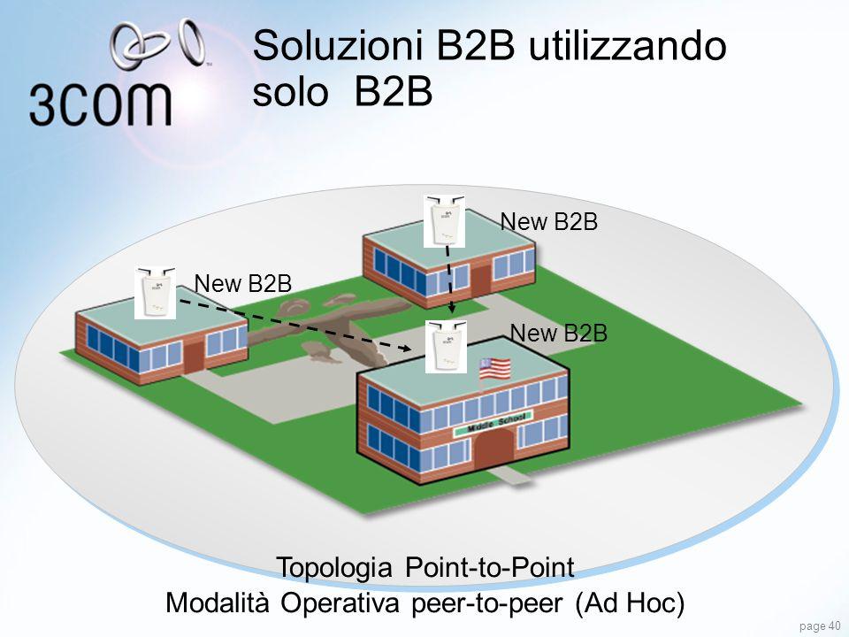 Soluzioni B2B utilizzando solo B2B