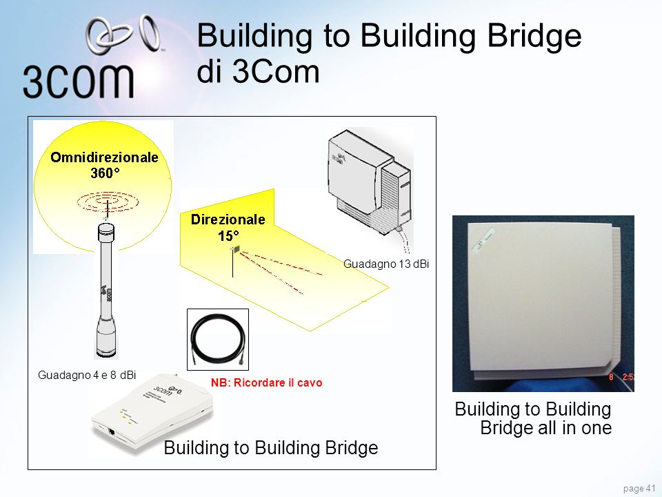 Building to Building Bridge di 3Com