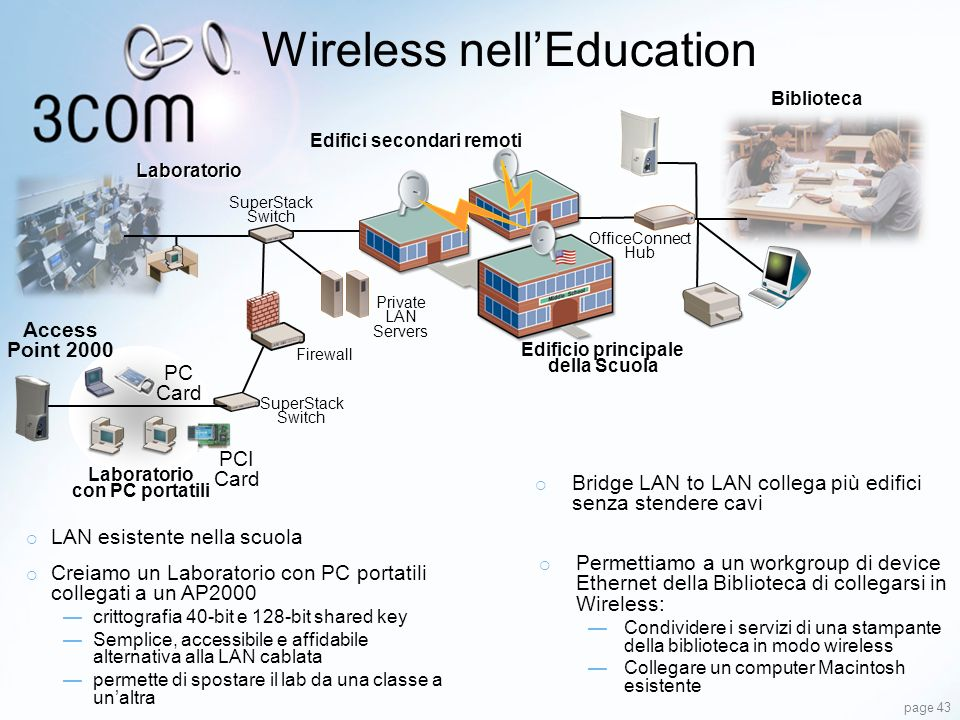 Wireless nell'Education