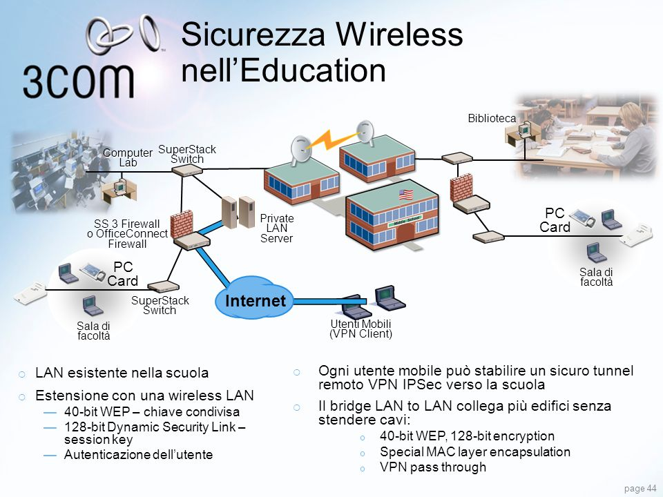 Sicurezza Wireless nell'Education