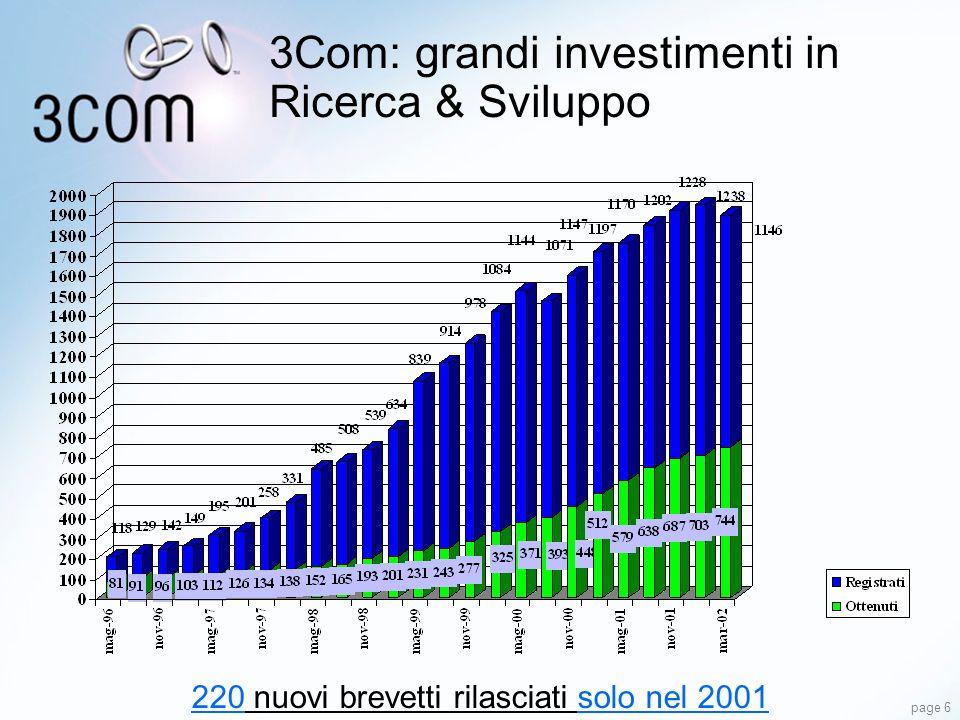 3Com: grandi investimenti in Ricerca & Sviluppo