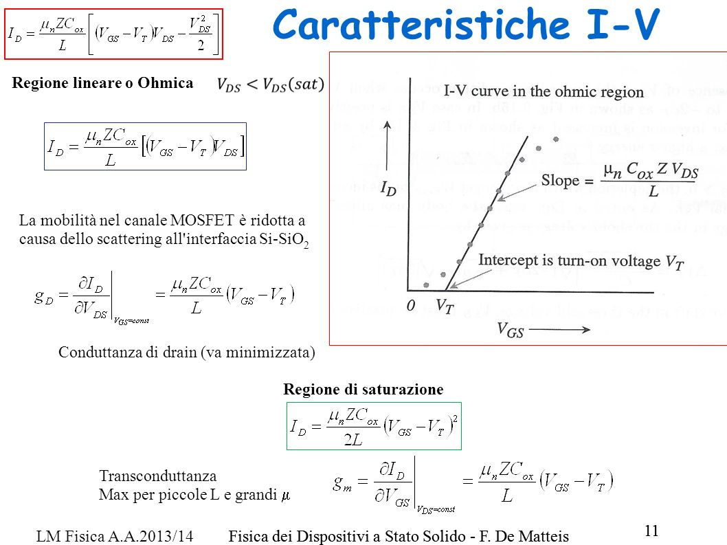 Caratteristiche I-V Regione lineare o Ohmica