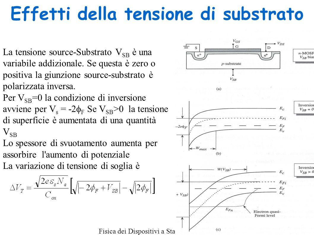 Effetti della tensione di substrato