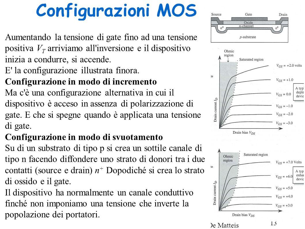 Configurazioni MOS