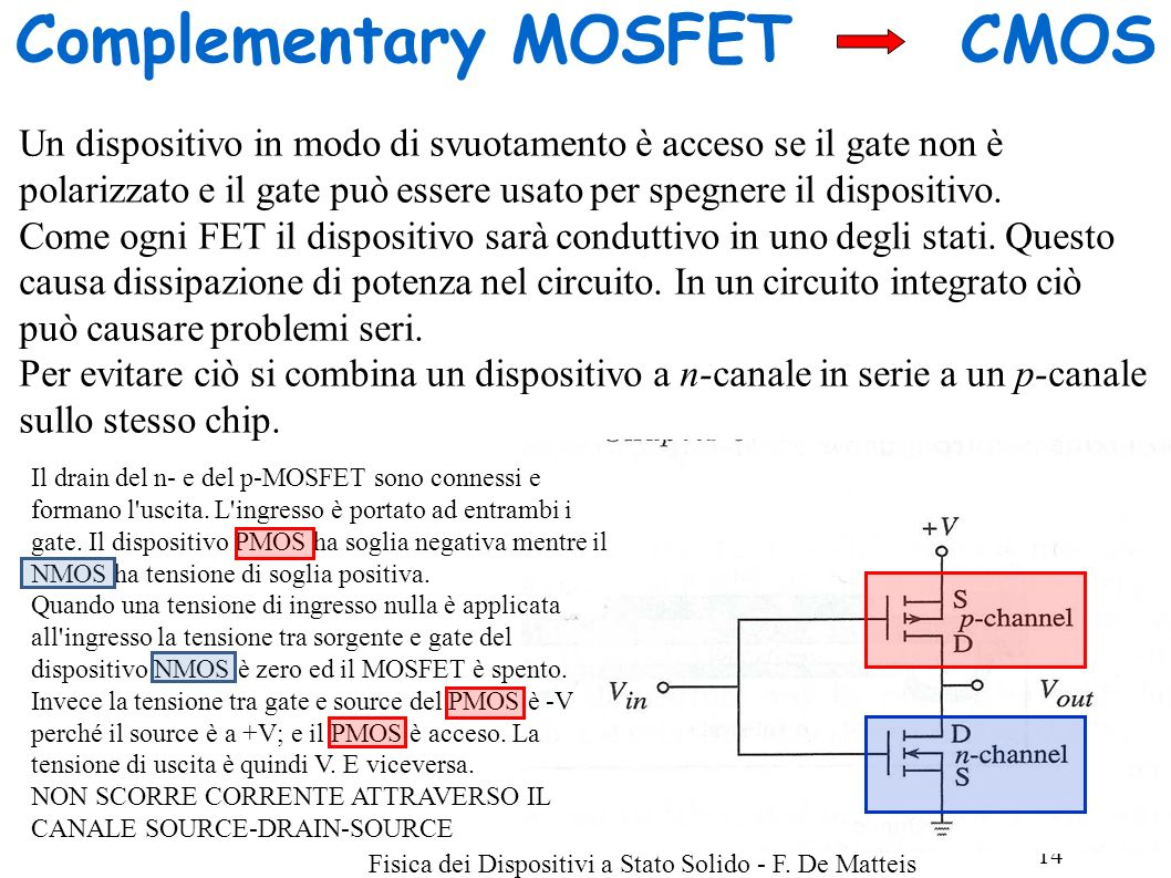 Complementary MOSFET CMOS