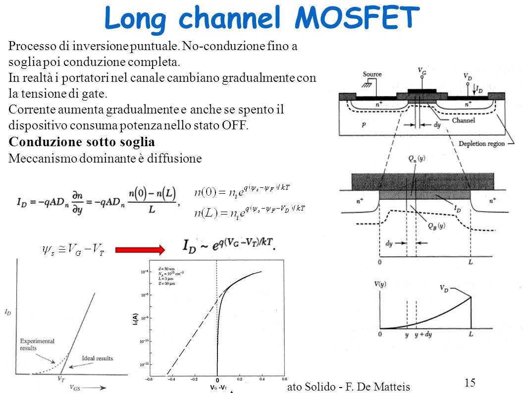 Long channel MOSFET Conduzione sotto soglia