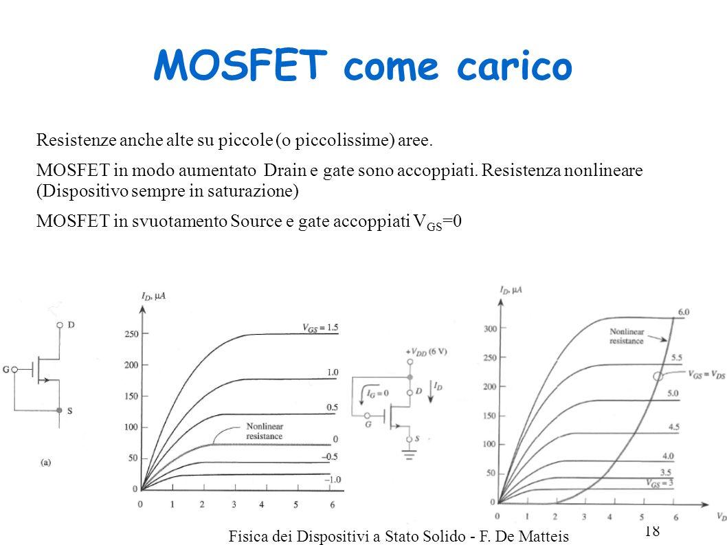 MOSFET come carico Resistenze anche alte su piccole (o piccolissime) aree.