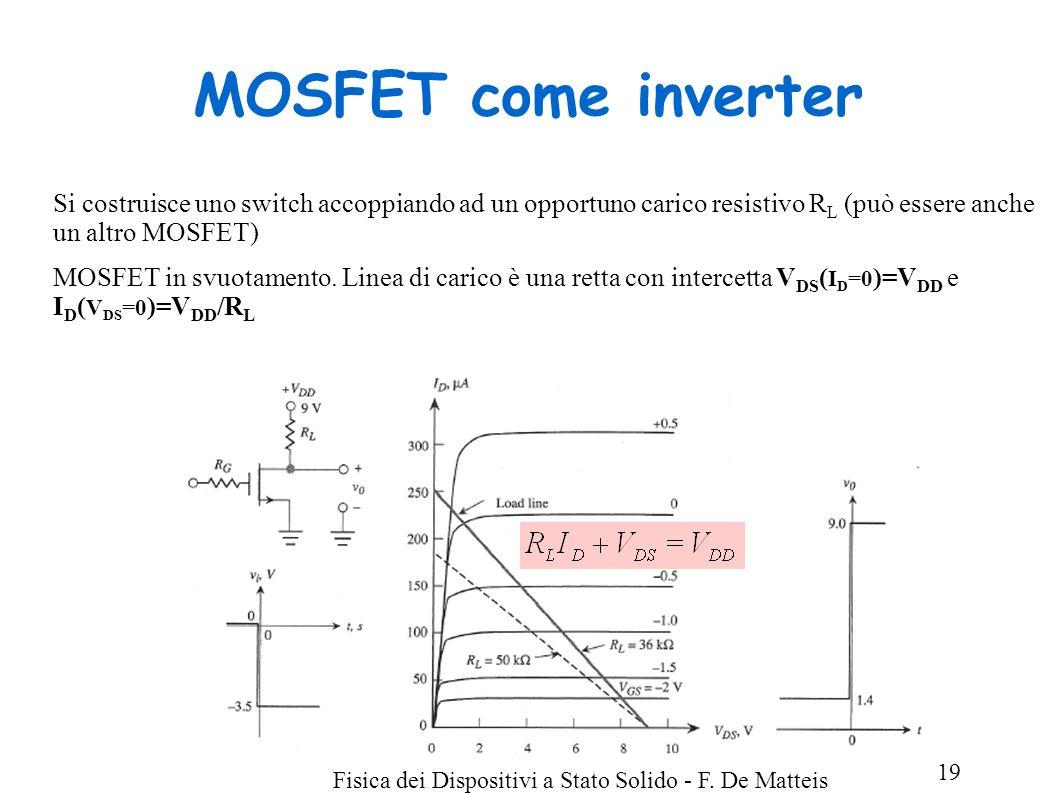MOSFET come inverter Si costruisce uno switch accoppiando ad un opportuno carico resistivo RL (può essere anche un altro MOSFET)