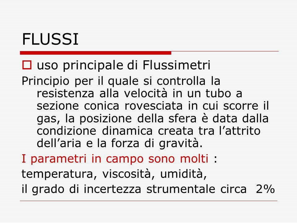 FLUSSI uso principale di Flussimetri