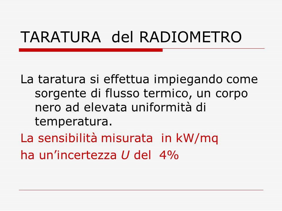 TARATURA del RADIOMETRO