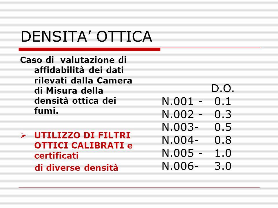 DENSITA' OTTICA D.O. N.001 - 0.1 N.002 - 0.3 N.003- 0.5 N.004- 0.8
