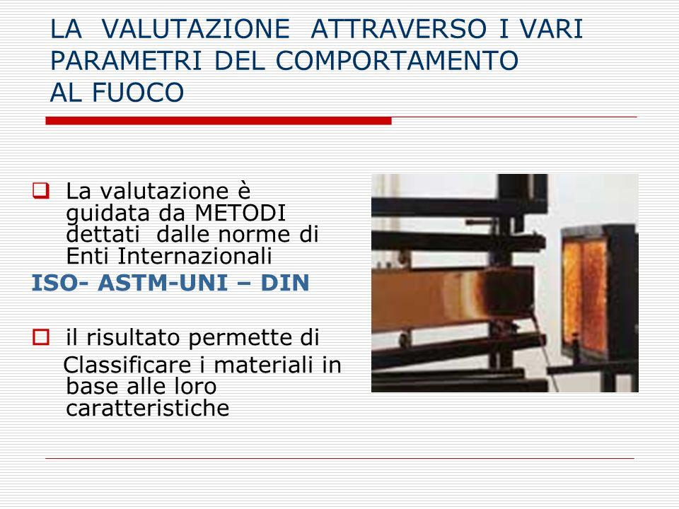 LA VALUTAZIONE ATTRAVERSO I VARI PARAMETRI DEL COMPORTAMENTO AL FUOCO