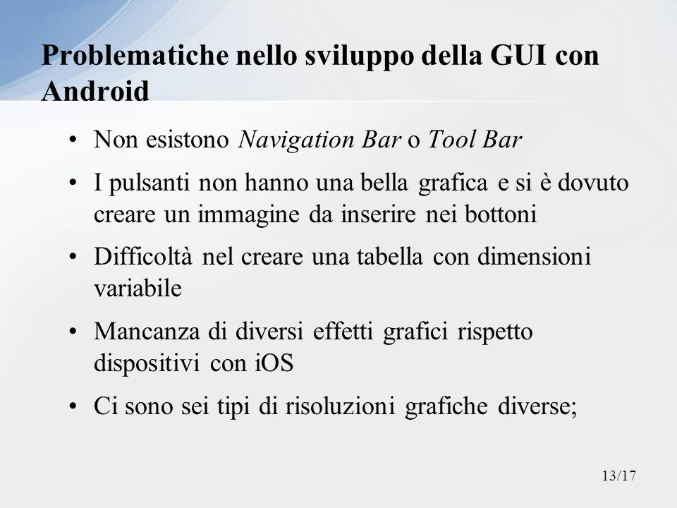 Problematiche nello sviluppo della GUI con Android