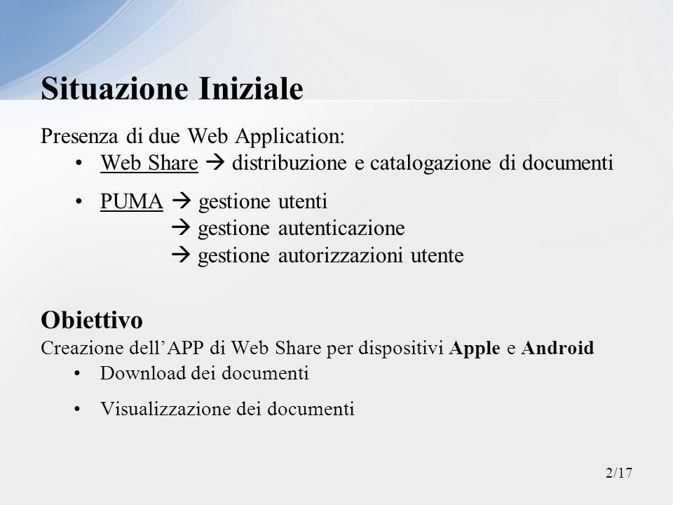 Situazione Iniziale Obiettivo Presenza di due Web Application: