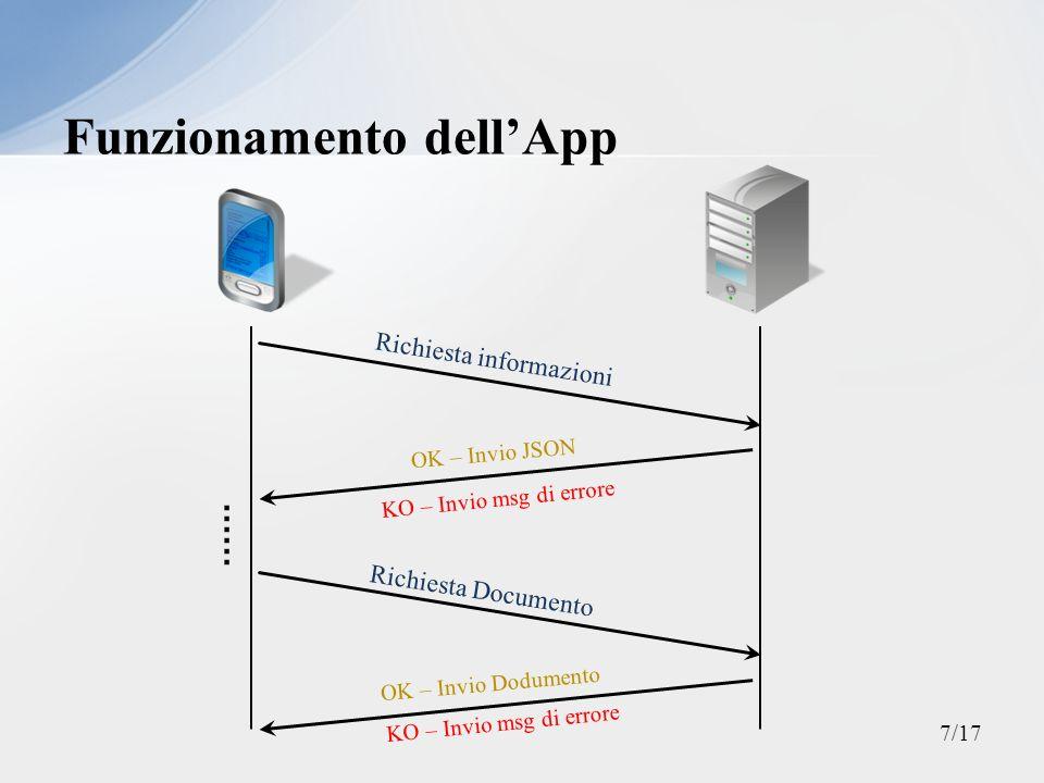 Funzionamento dell'App
