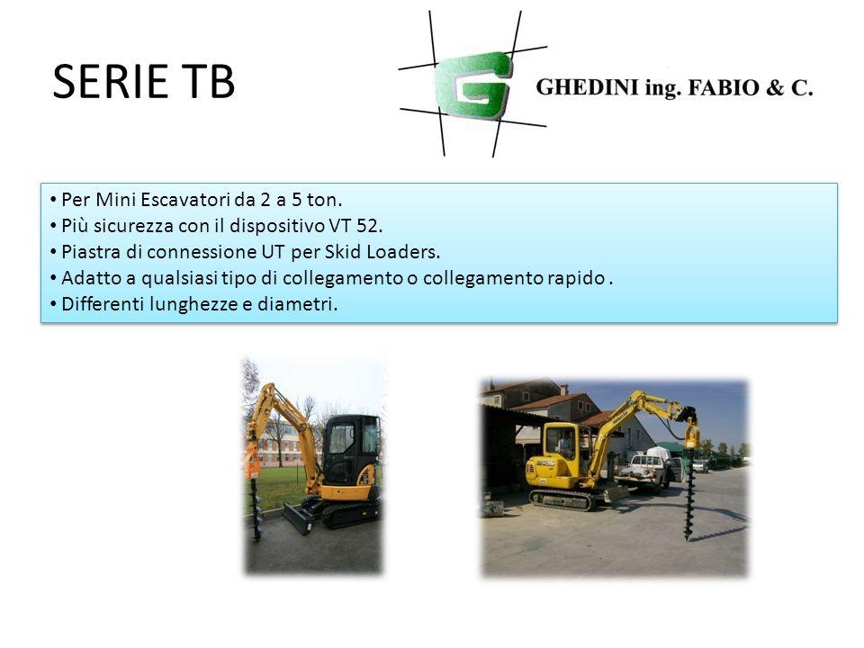 SERIE TB Per Mini Escavatori da 2 a 5 ton.