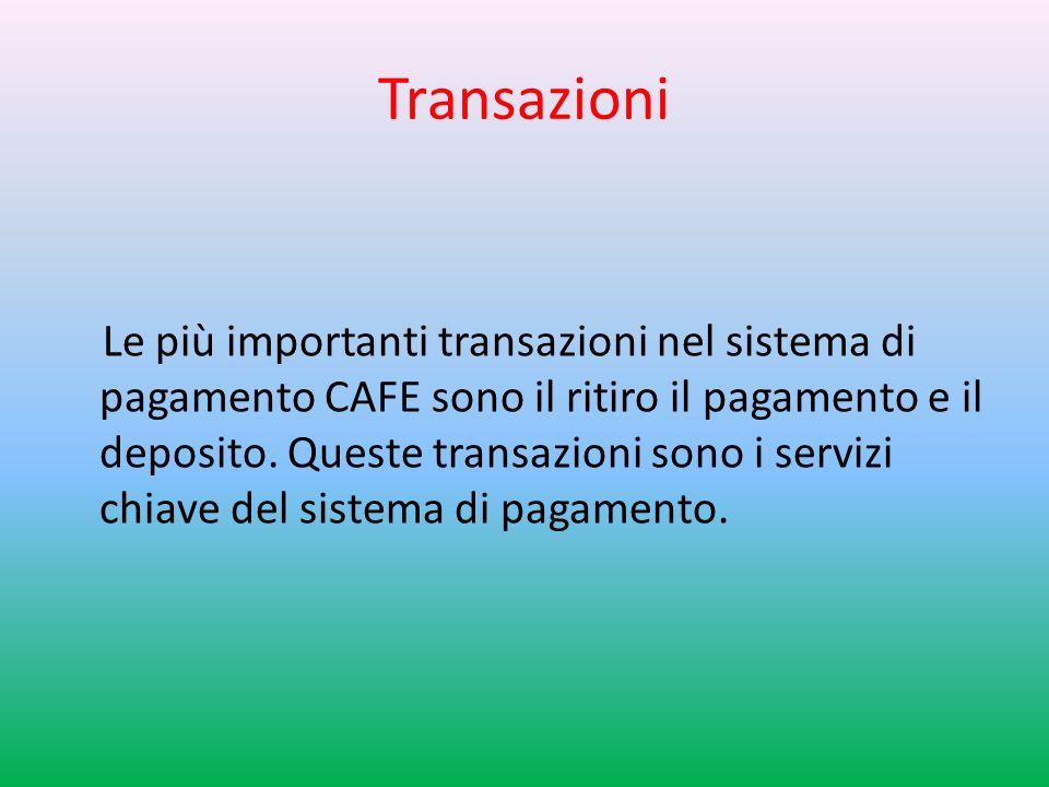 Transazioni