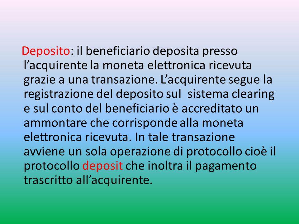 Deposito: il beneficiario deposita presso l'acquirente la moneta elettronica ricevuta grazie a una transazione.