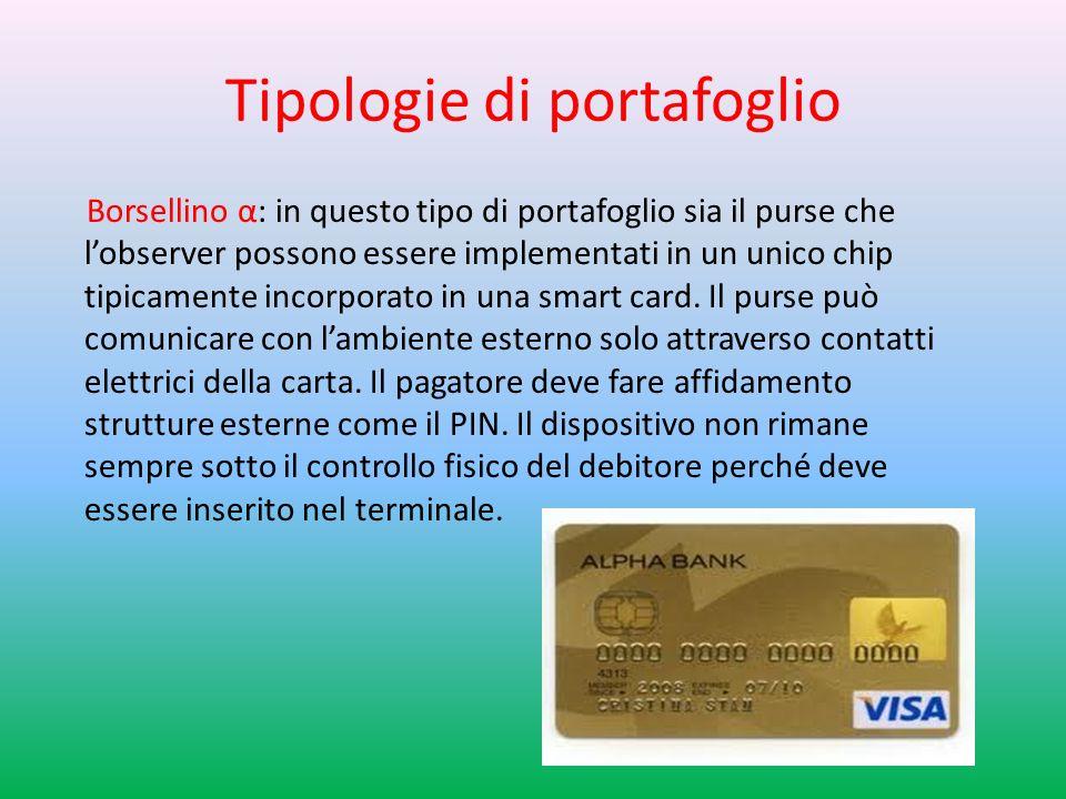 Tipologie di portafoglio