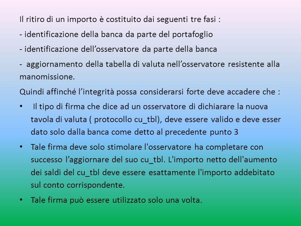 Il ritiro di un importo è costituito dai seguenti tre fasi :
