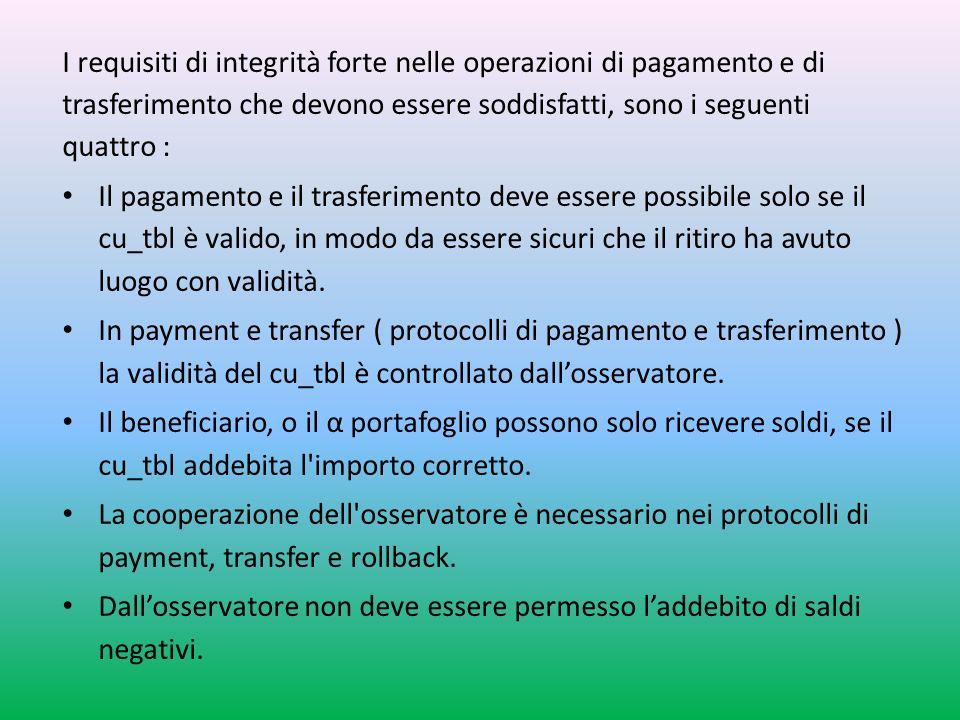 I requisiti di integrità forte nelle operazioni di pagamento e di trasferimento che devono essere soddisfatti, sono i seguenti quattro :