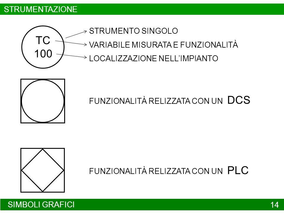 TC 100 STRUMENTAZIONE STRUMENTO SINGOLO