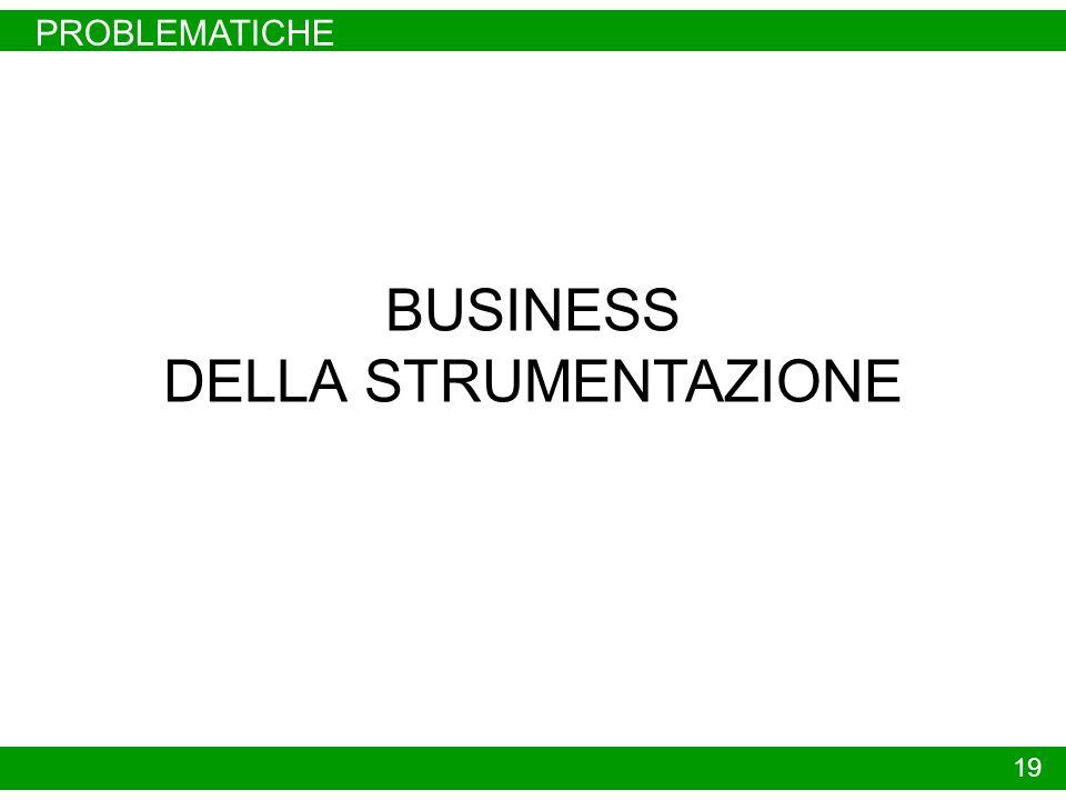 PROBLEMATICHE BUSINESS DELLA STRUMENTAZIONE 19