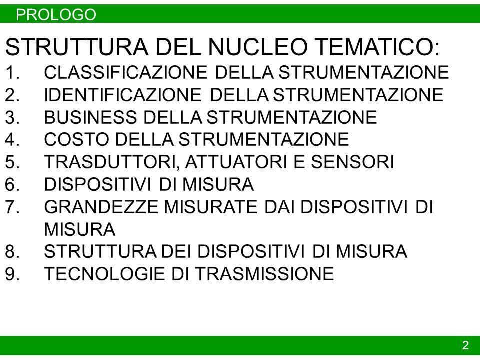 STRUTTURA DEL NUCLEO TEMATICO:
