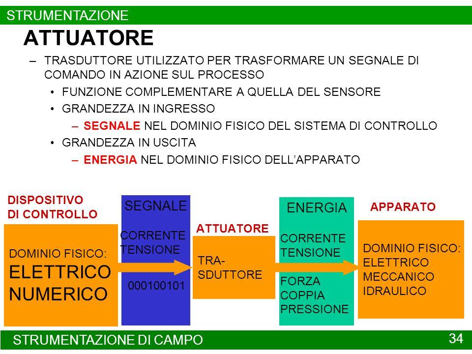 ATTUATORE ELETTRICO NUMERICO STRUMENTAZIONE SEGNALE ENERGIA 34