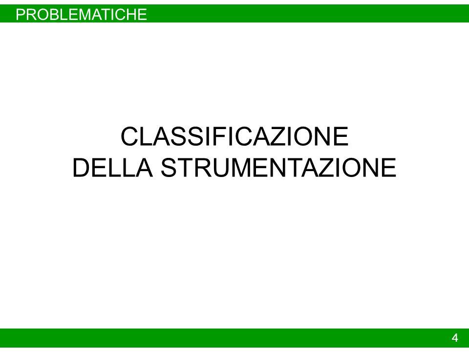 PROBLEMATICHE CLASSIFICAZIONE DELLA STRUMENTAZIONE 4