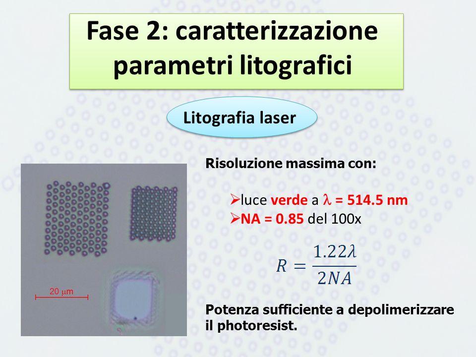 Fase 2: caratterizzazione parametri litografici