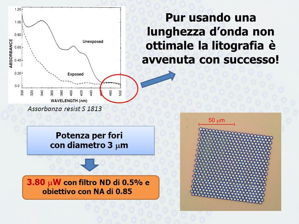 3.80 mW con filtro ND di 0.5% e obiettivo con NA di 0.85