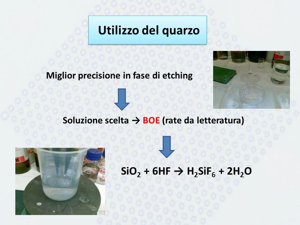 Utilizzo del quarzo SiO2 + 6HF → H2SiF6 + 2H2O