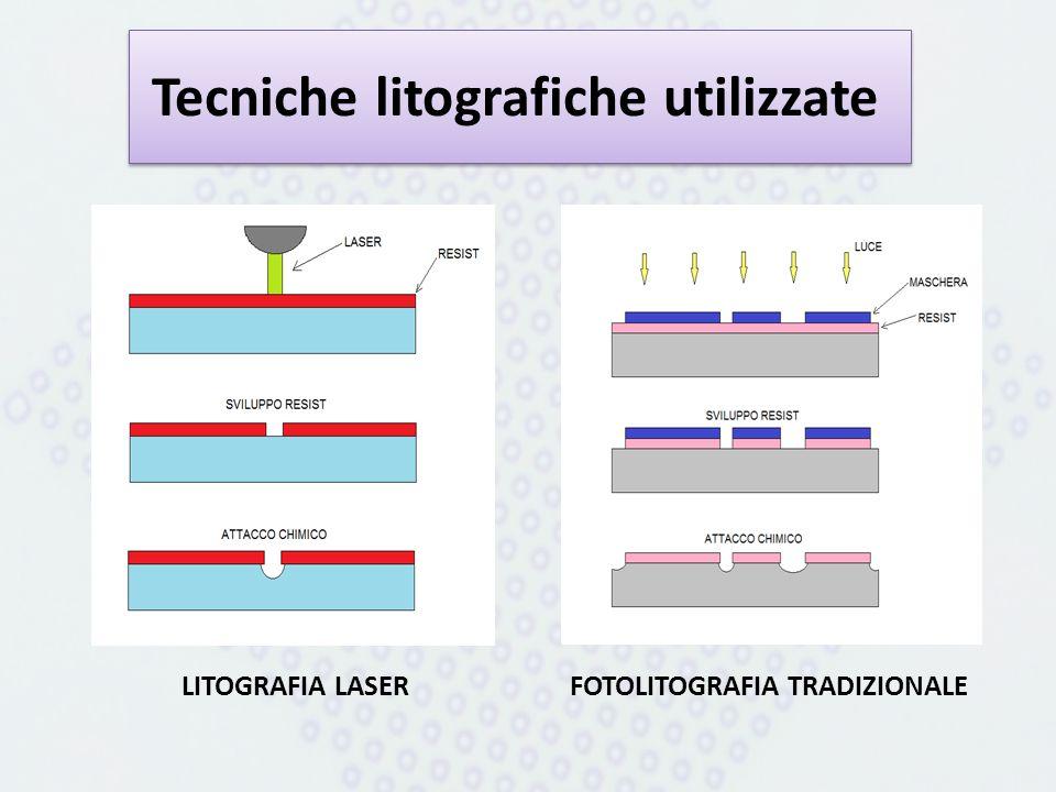 Tecniche litografiche utilizzate FOTOLITOGRAFIA TRADIZIONALE