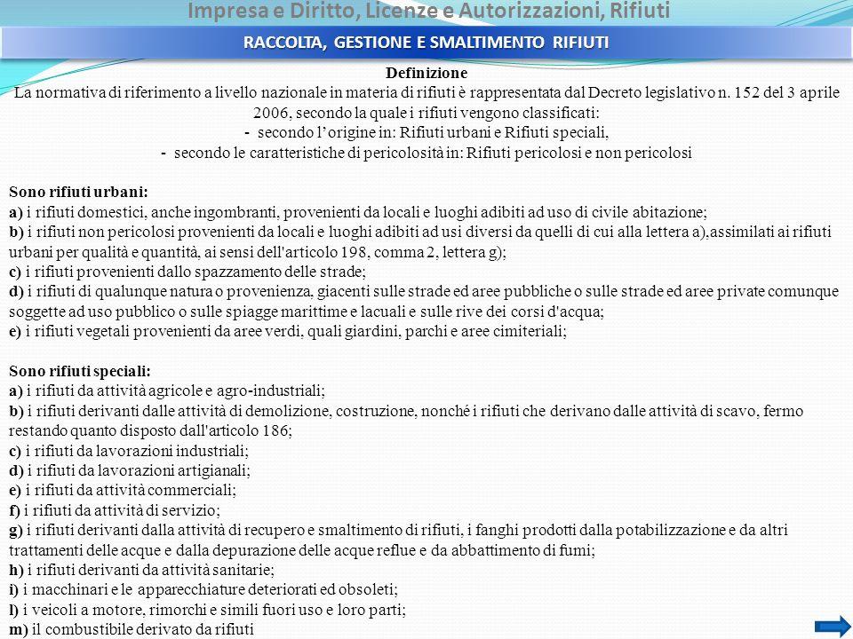 Impresa e Diritto, Licenze e Autorizzazioni, Rifiuti