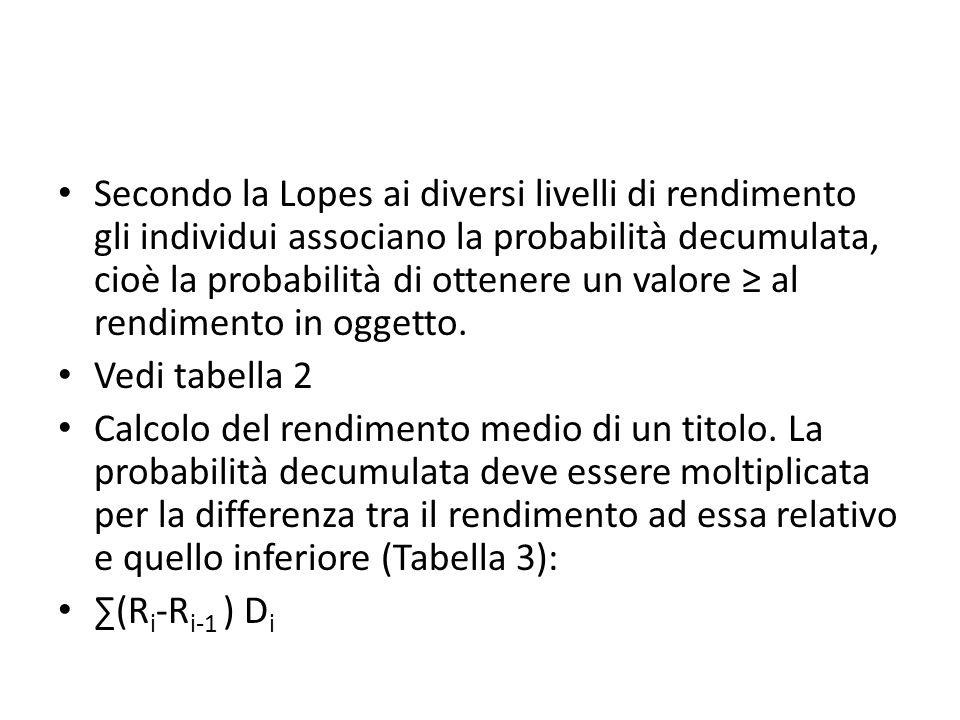 Secondo la Lopes ai diversi livelli di rendimento gli individui associano la probabilità decumulata, cioè la probabilità di ottenere un valore ≥ al rendimento in oggetto.