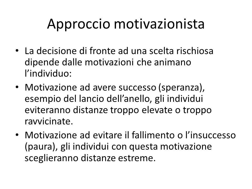 Approccio motivazionista