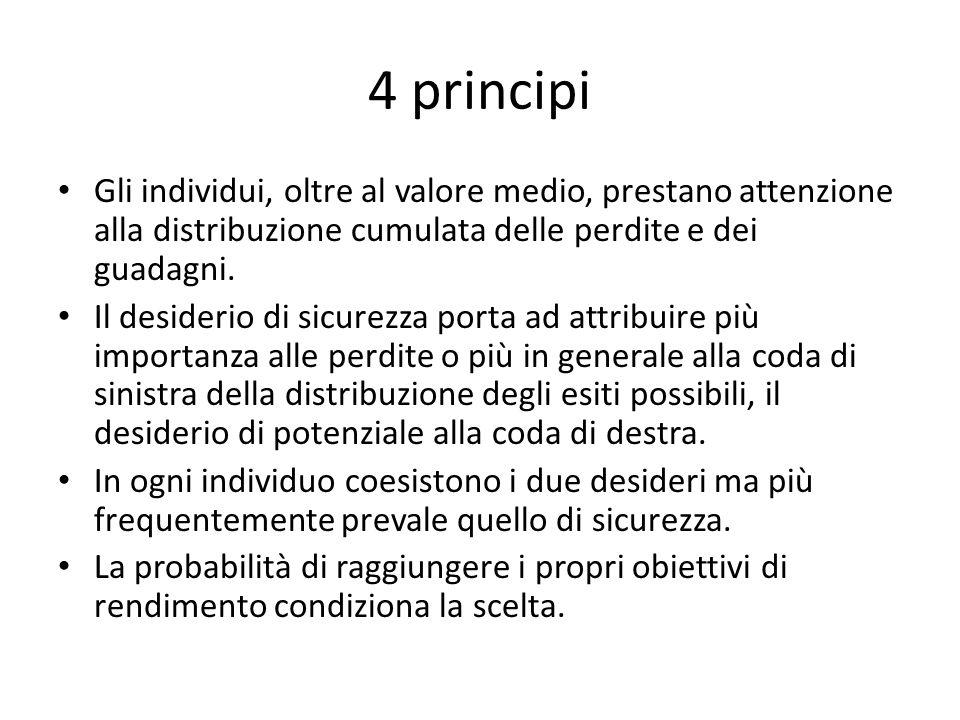 4 principi Gli individui, oltre al valore medio, prestano attenzione alla distribuzione cumulata delle perdite e dei guadagni.